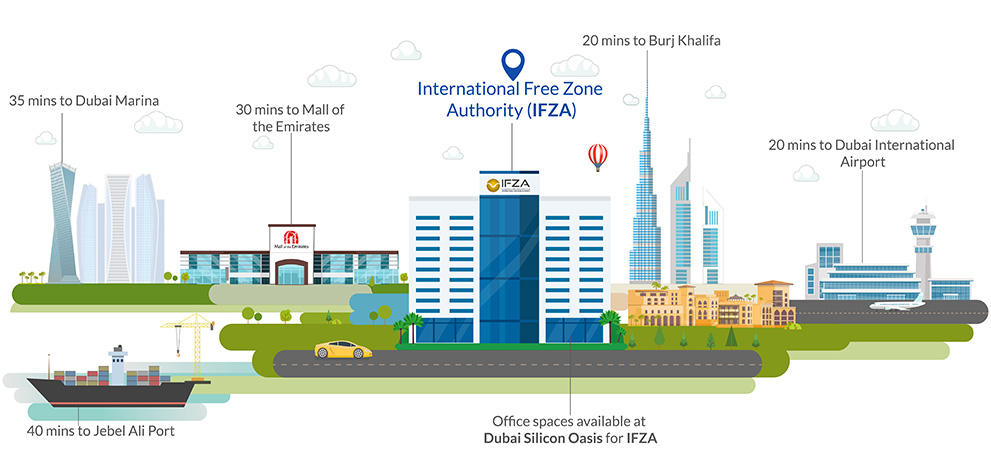 IFZA Top Location in UAE